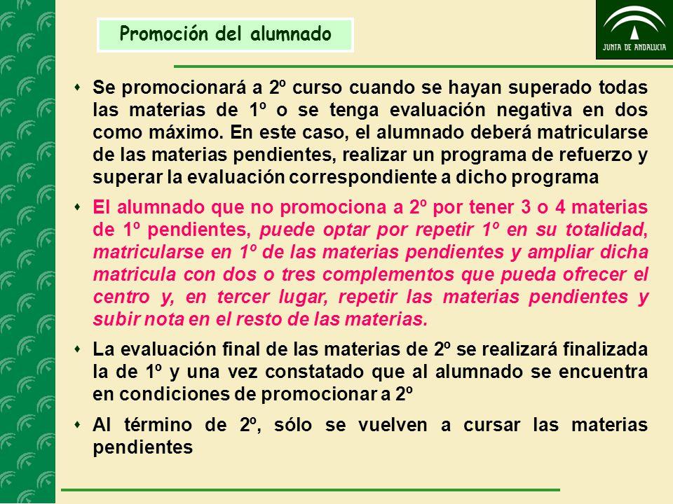 Promoción del alumnado  Se promocionará a 2º curso cuando se hayan superado todas las materias de 1º o se tenga evaluación negativa en dos como máximo.