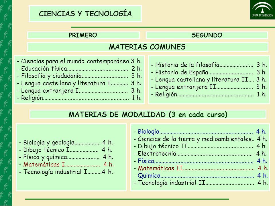 PRIMEROSEGUNDO CIENCIAS Y TECNOLOGÍA MATERIAS COMUNES - Ciencias para el mundo contemporáneo.3 h.