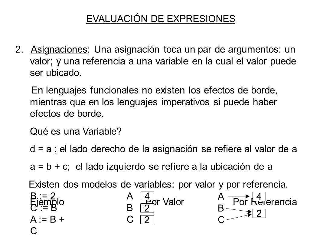 EVALUACIÓN DE EXPRESIONES 2.