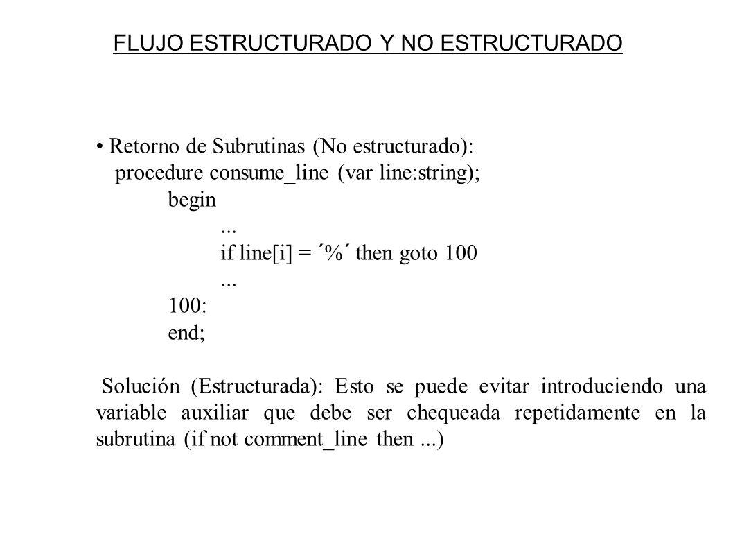 FLUJO ESTRUCTURADO Y NO ESTRUCTURADO Retorno de Subrutinas (No estructurado): procedure consume_line (var line:string); begin...