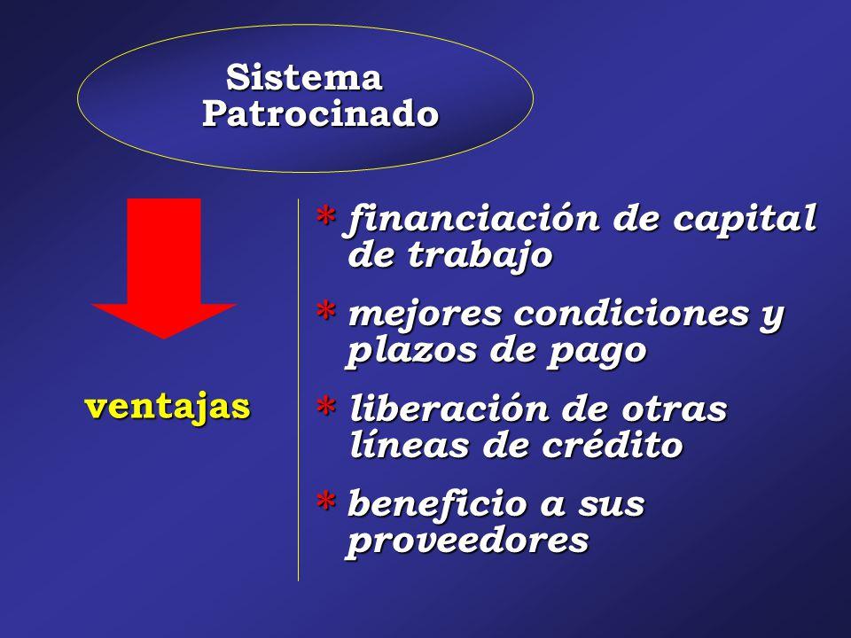 Sistema Patrocinado ventajas  financiación de capital de trabajo  mejores condiciones y plazos de pago  liberación de otras líneas de crédito  beneficio a sus proveedores