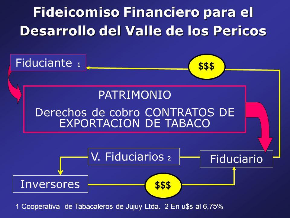 Fideicomiso Financiero para el Desarrollo del Valle de los Pericos 1 Cooperativa de Tabacaleros de Jujuy Ltda.