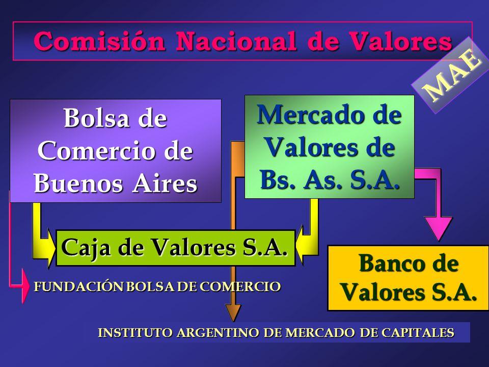 Comisión Nacional de Valores Bolsa de Comercio de Buenos Aires Mercado de Valores de Bs.