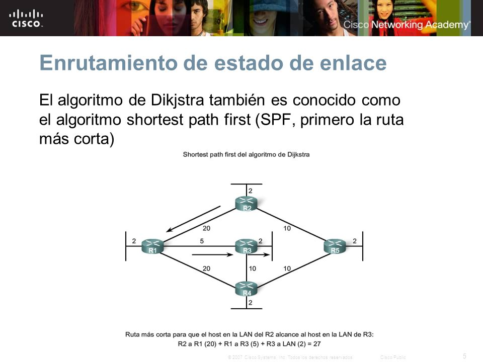 5 © 2007 Cisco Systems, Inc.