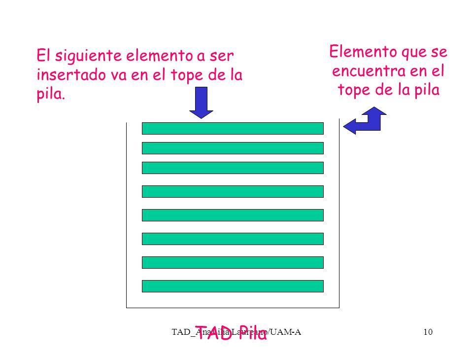 TAD_Ana Lilia Laureano/UAM-A9 Ejemplo: qué caracteriza a una Pila Una pila es una colección de elementos secuenciales, donde cada localidad aloja un dato del mismo tipo.
