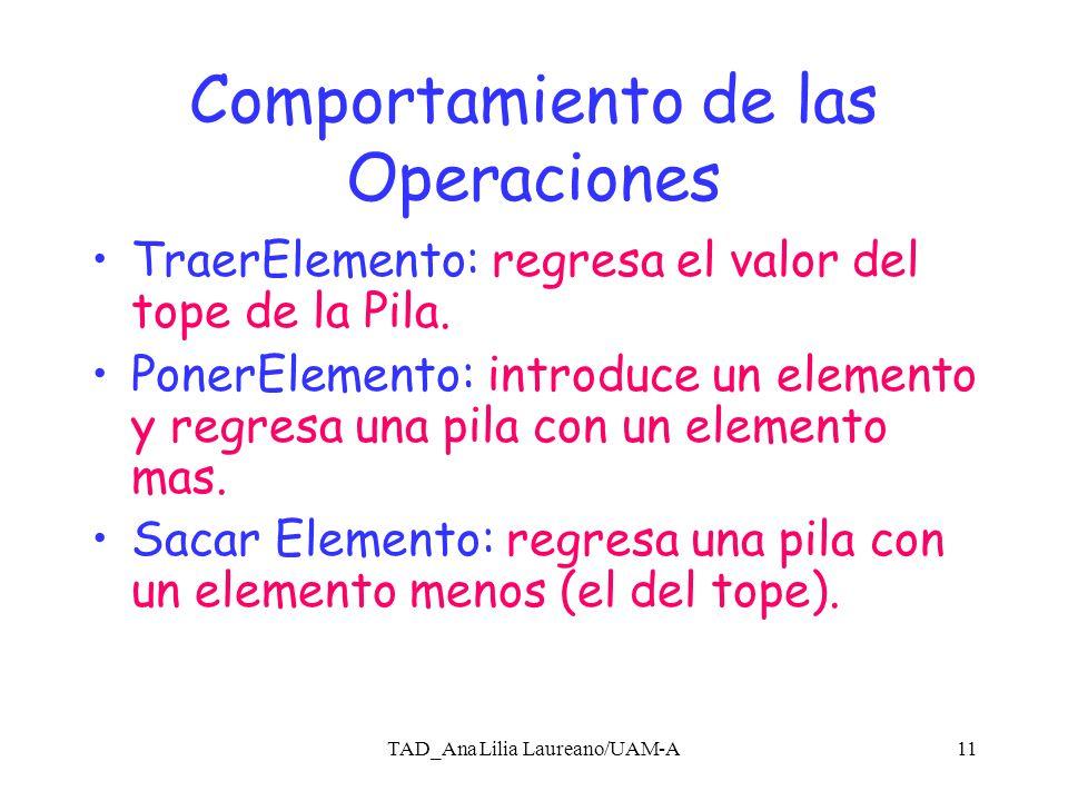 TAD_Ana Lilia Laureano/UAM-A10 Elemento que se encuentra en el tope de la pila El siguiente elemento a ser insertado va en el tope de la pila.