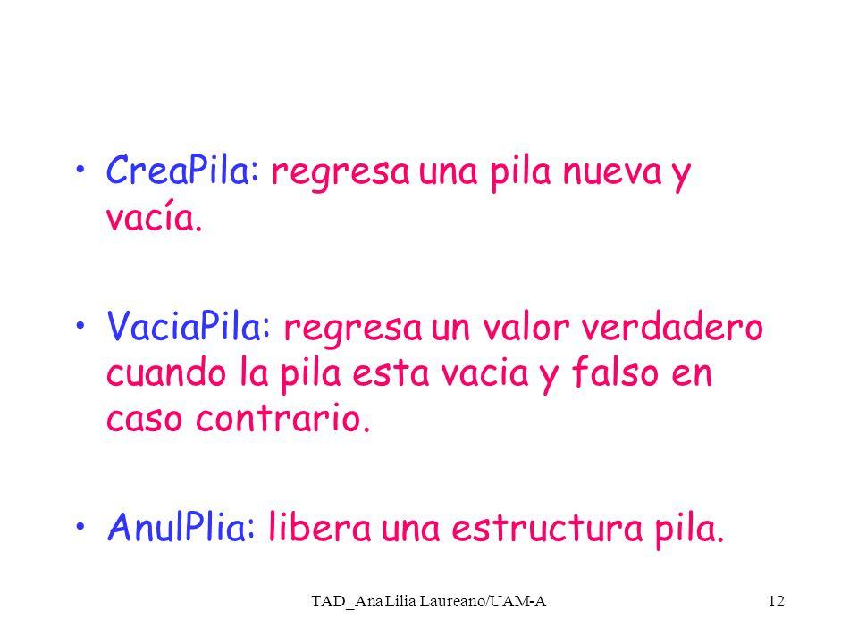 TAD_Ana Lilia Laureano/UAM-A11 Comportamiento de las Operaciones TraerElemento: regresa el valor del tope de la Pila.