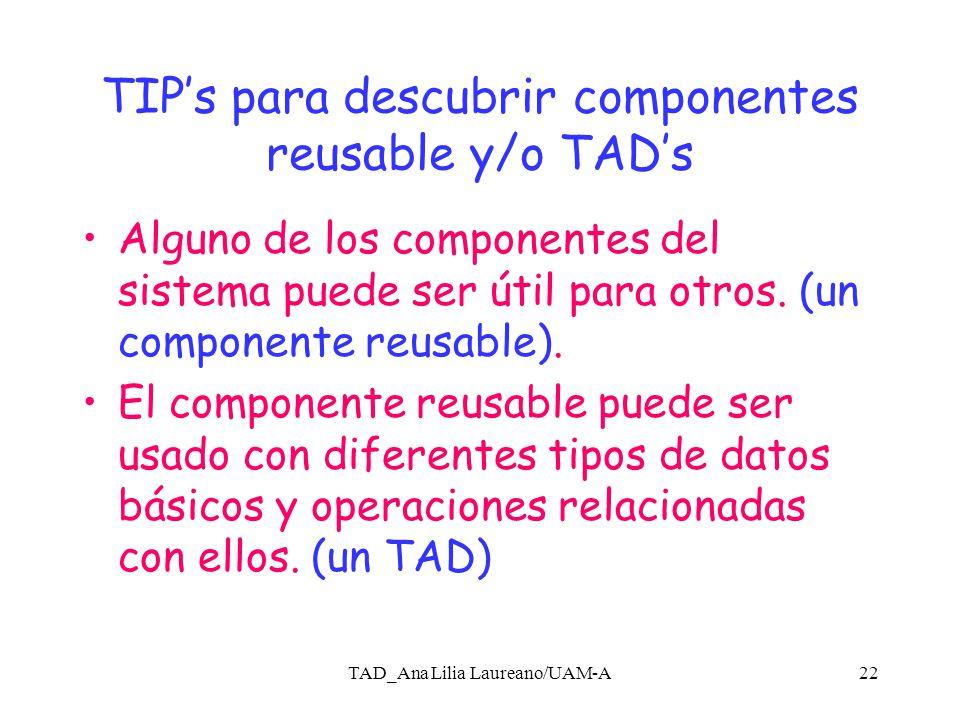 TAD_Ana Lilia Laureano/UAM-A21 Asertos PreCondición PostCondición Invariante de Ciclo Deben ser verdad antes de ejecutar un módulo lógico.