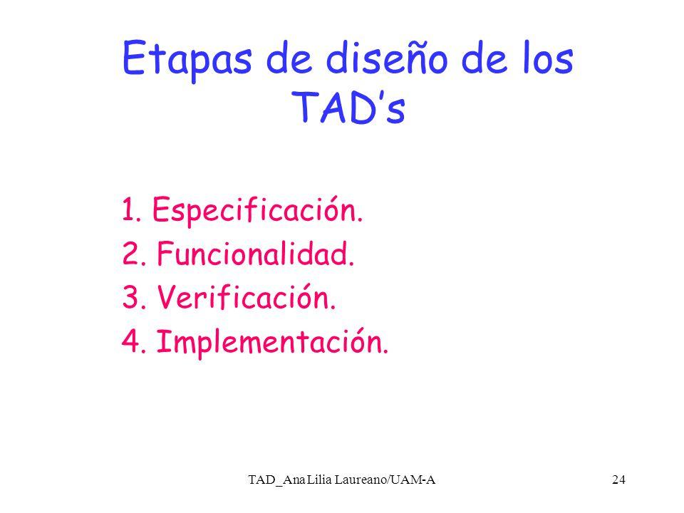 TAD_Ana Lilia Laureano/UAM-A23 Cómo construir un componente reusable Especificarlo en dos partes: la interfaz o lo que ofrece (Qué) conocido como definición y la implentación (Cómo).