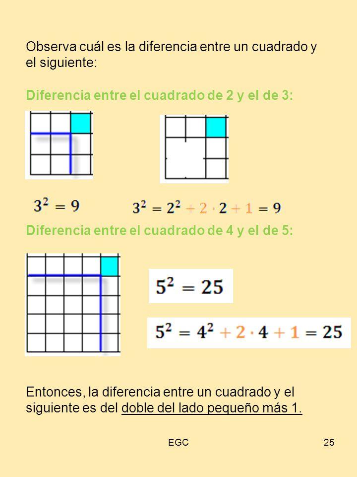 25 Observa cuál es la diferencia entre un cuadrado y el siguiente: Diferencia entre el cuadrado de 2 y el de 3: Diferencia entre el cuadrado de 4 y el