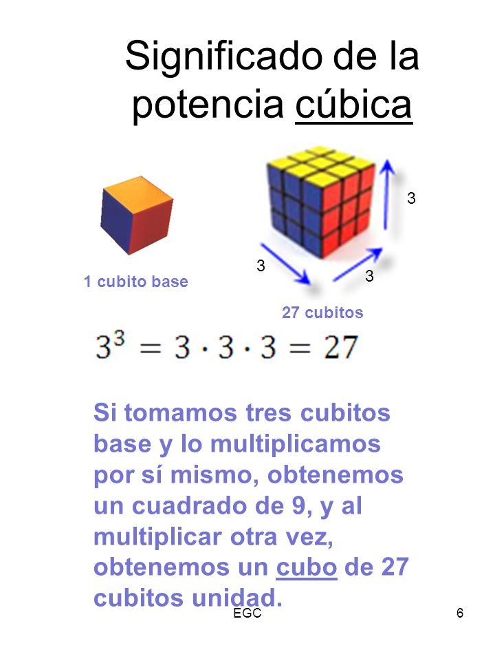 6 Significado de la potencia cúbica 1 cubito base 27 cubitos Si tomamos tres cubitos base y lo multiplicamos por sí mismo, obtenemos un cuadrado de 9,