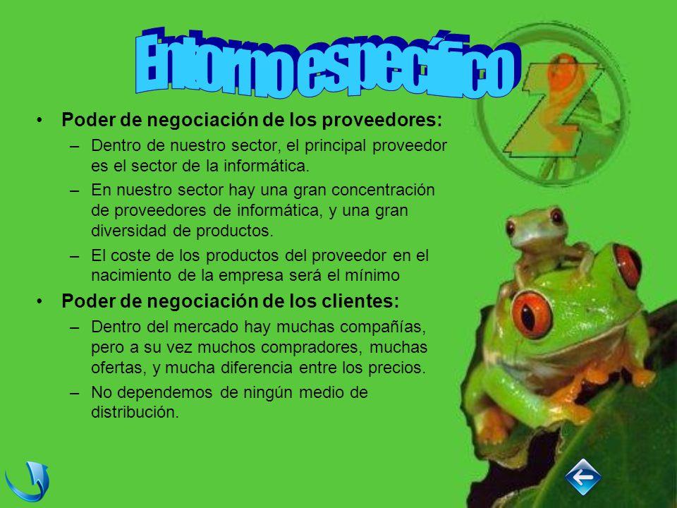 Poder de negociación de los proveedores: –Dentro de nuestro sector, el principal proveedor es el sector de la informática.
