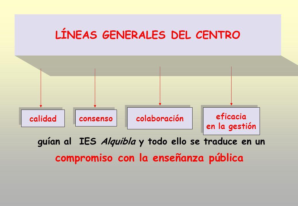 guían al IES Alquibla y todo ello se traduce en un compromiso con la enseñanza pública calidad consenso colaboración eficacia en la gestión eficacia en la gestión LÍNEAS GENERALES DEL CENTRO