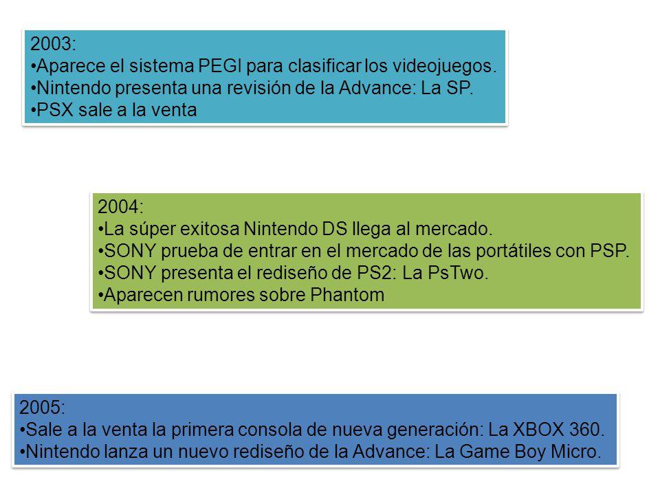 2003: Aparece el sistema PEGI para clasificar los videojuegos.
