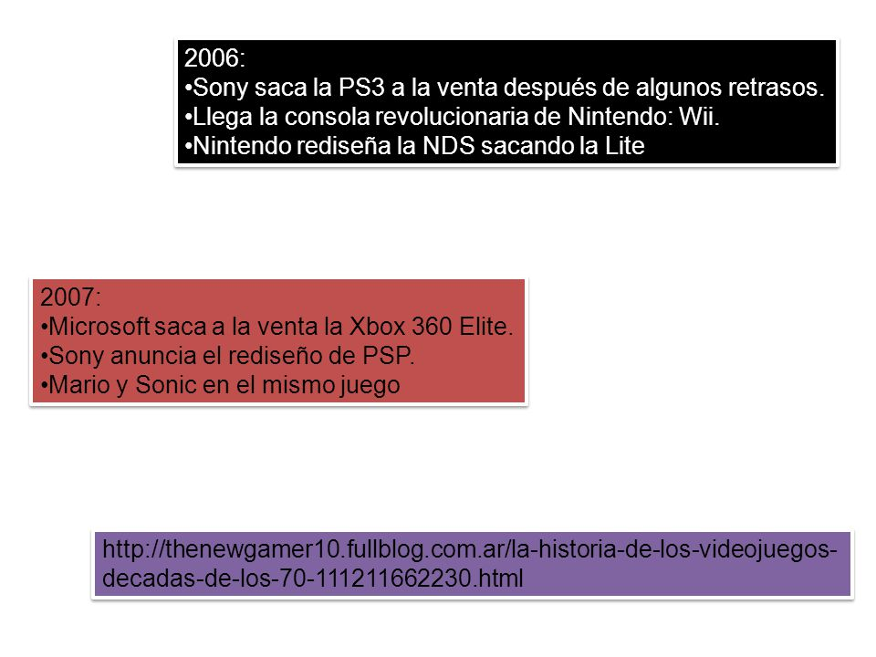 2006: Sony saca la PS3 a la venta después de algunos retrasos.