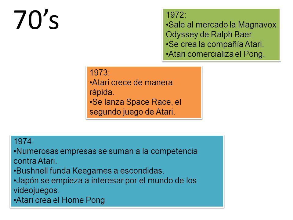 70's 1972: Sale al mercado la Magnavox Odyssey de Ralph Baer.