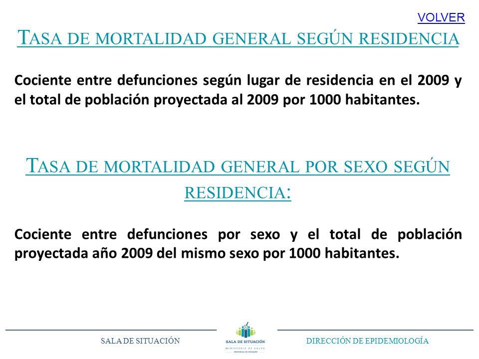 T ASA DE MORTALIDAD GENERAL SEGÚN RESIDENCIA Cociente entre defunciones según lugar de residencia en el 2009 y el total de población proyectada al 2009 por 1000 habitantes.
