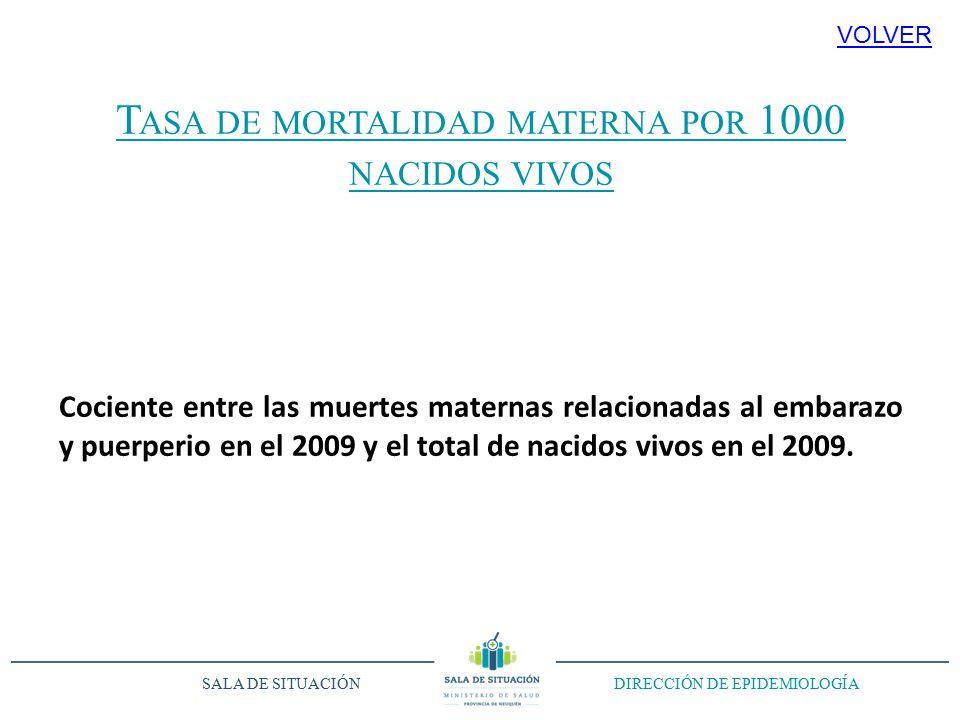 T ASA DE MORTALIDAD MATERNA POR 1000 NACIDOS VIVOS Cociente entre las muertes maternas relacionadas al embarazo y puerperio en el 2009 y el total de nacidos vivos en el 2009.