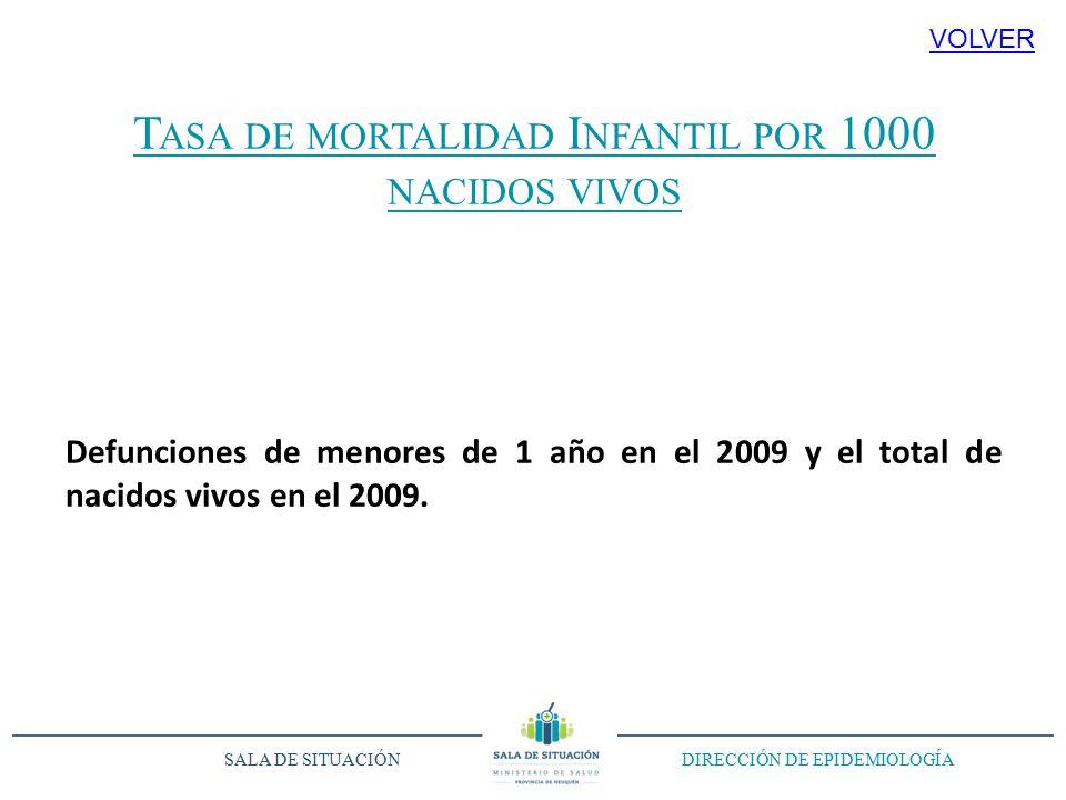 T ASA DE MORTALIDAD I NFANTIL POR 1000 NACIDOS VIVOS Defunciones de menores de 1 año en el 2009 y el total de nacidos vivos en el 2009.