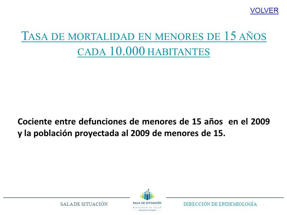 T ASA DE MORTALIDAD EN MENORES DE 15 AÑOS CADA 10.000 HABITANTES Cociente entre defunciones de menores de 15 años en el 2009 y la población proyectada al 2009 de menores de 15.