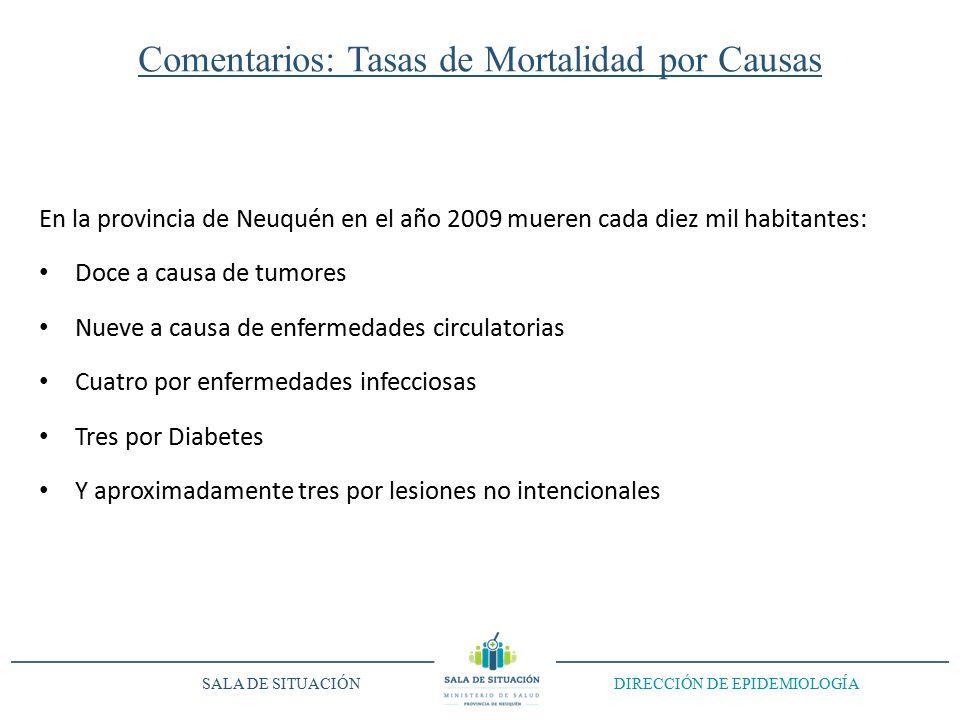 Comentarios: Tasas de Mortalidad por Causas En la provincia de Neuquén en el año 2009 mueren cada diez mil habitantes: Doce a causa de tumores Nueve a causa de enfermedades circulatorias Cuatro por enfermedades infecciosas Tres por Diabetes Y aproximadamente tres por lesiones no intencionales SALA DE SITUACIÓN DIRECCIÓN DE EPIDEMIOLOGÍA