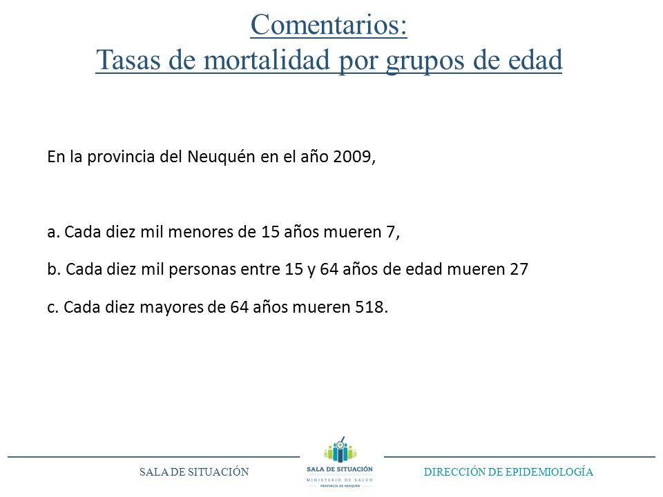 Comentarios: Tasas de mortalidad por grupos de edad En la provincia del Neuquén en el año 2009, a.