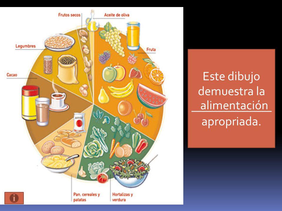 Este dibujo demuestra la _____________ apropriada. alimentación