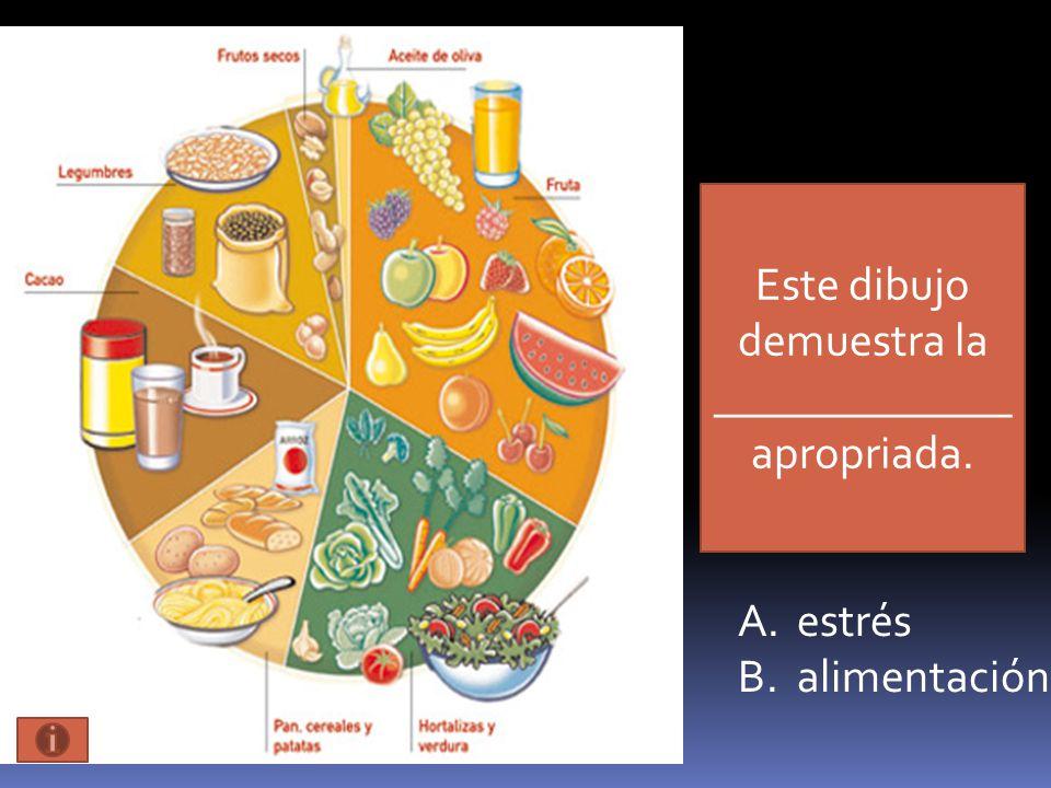 Este dibujo demuestra la _____________ apropriada. A.estrés B.alimentación