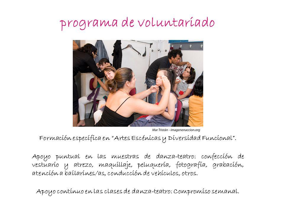 programa de voluntariado Apoyo continuo en las clases de danza-teatro: Compromiso semanal.