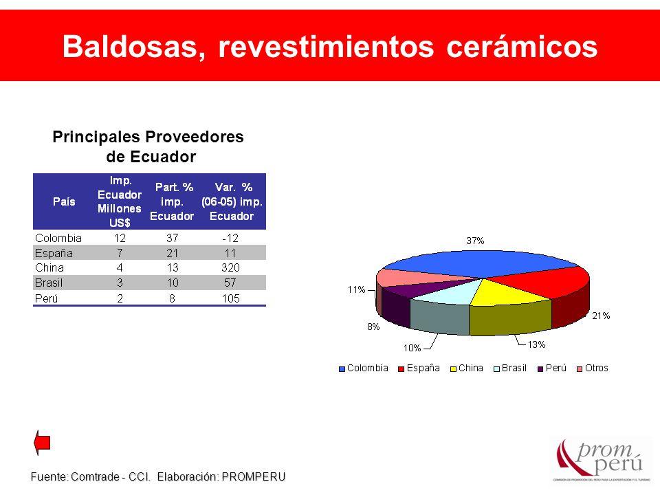 Baldosas, revestimientos cerámicos Fuente: Comtrade - CCI.