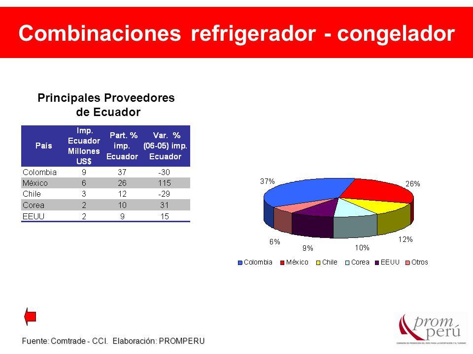 Combinaciones refrigerador - congelador Fuente: Comtrade - CCI.