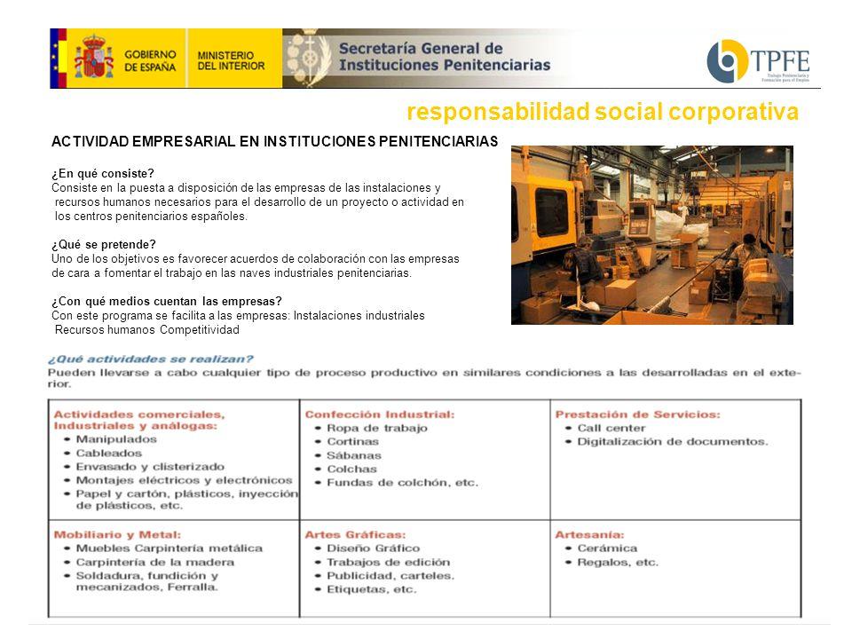ACTIVIDAD EMPRESARIAL EN INSTITUCIONES PENITENCIARIAS ¿En qué consiste.