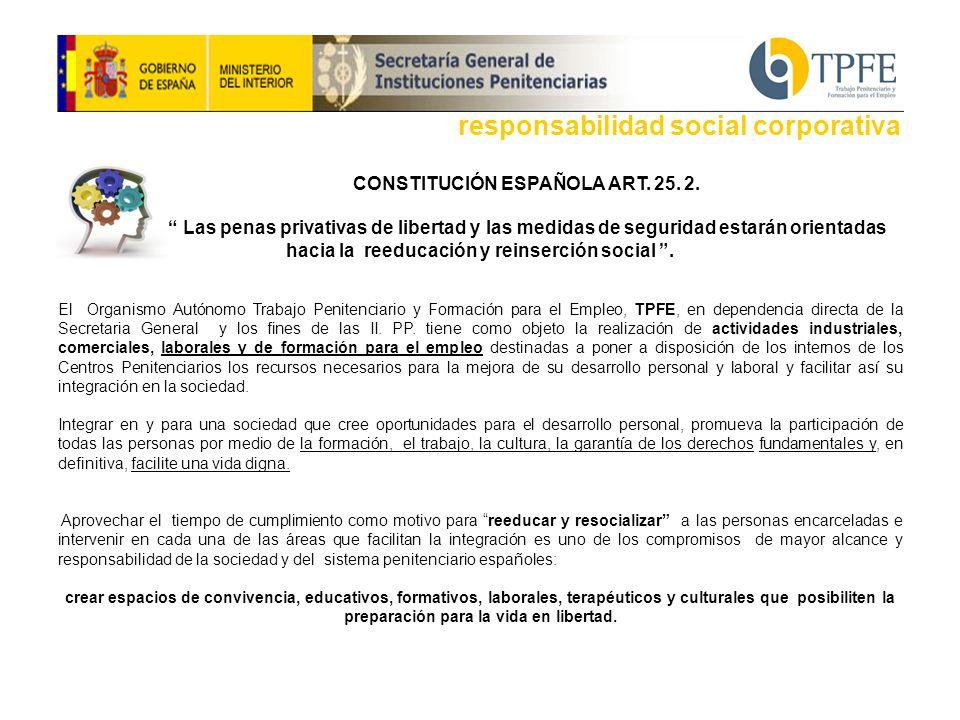 CONSTITUCIÓN ESPAÑOLA ART. 25. 2.