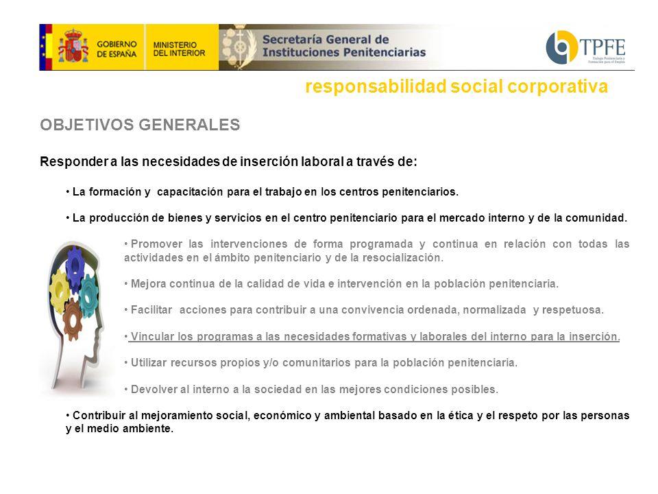 responsabilidad social corporativa OBJETIVOS GENERALES Responder a las necesidades de inserción laboral a través de: La formación y capacitación para el trabajo en los centros penitenciarios.