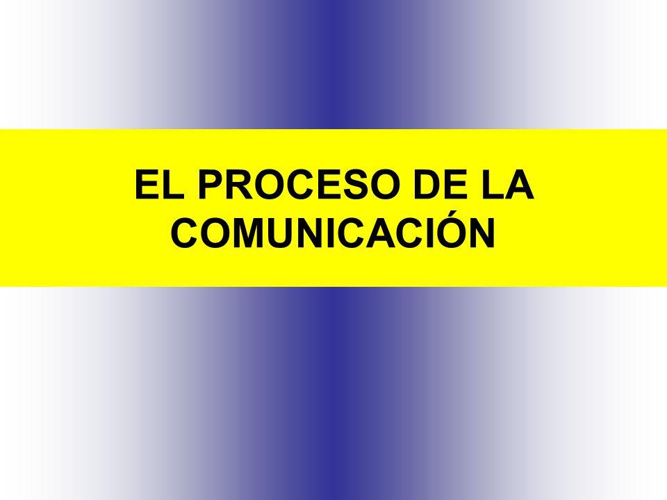 Tras haber analizado los distintos elementos de la comunicación y sus posibles barreras, las cuales dificultan su correcta realización, veamos en el siguiente gráfico las diversas modalidades de comunicación: EL PROCESO DE LA COMUNICACIÓN-11