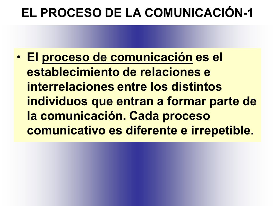 El proceso de la comunicación tiene una serie de elementos fundamentales como son emisor, receptor, canal, código y mensaje.