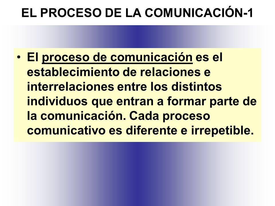 LA NEGOCIACIÓN-5 Existen varios métodos de negociación, como son:  MÉTODO COMPETITIVO.