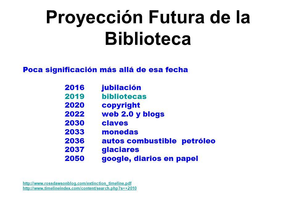 Proyección Futura de la Biblioteca Poca significación más allá de esa fecha 2016 jubilación 2019 bibliotecas 2020 copyright 2022 web 2.0 y blogs 2030 claves 2033 monedas 2036 autos combustible petróleo 2037 glaciares 2050 google, diarios en papel http://www.rossdawsonblog.com/extinction_timeline.pdf http://www.timelineindex.com/content/search.php s=+2010