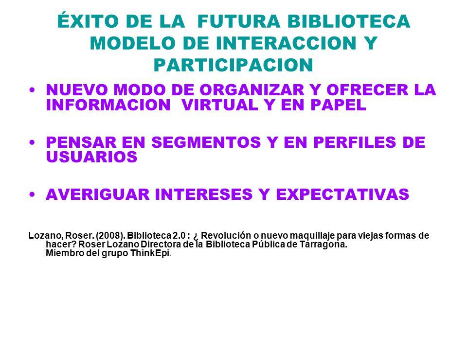 ÉXITO DE LA FUTURA BIBLIOTECA MODELO DE INTERACCION Y PARTICIPACION NUEVO MODO DE ORGANIZAR Y OFRECER LA INFORMACION VIRTUAL Y EN PAPEL PENSAR EN SEGMENTOS Y EN PERFILES DE USUARIOS AVERIGUAR INTERESES Y EXPECTATIVAS Lozano, Roser.