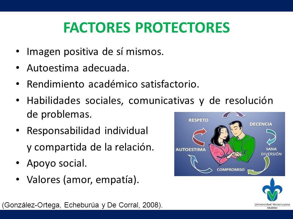 FACTORES PROTECTORES Imagen positiva de sí mismos.