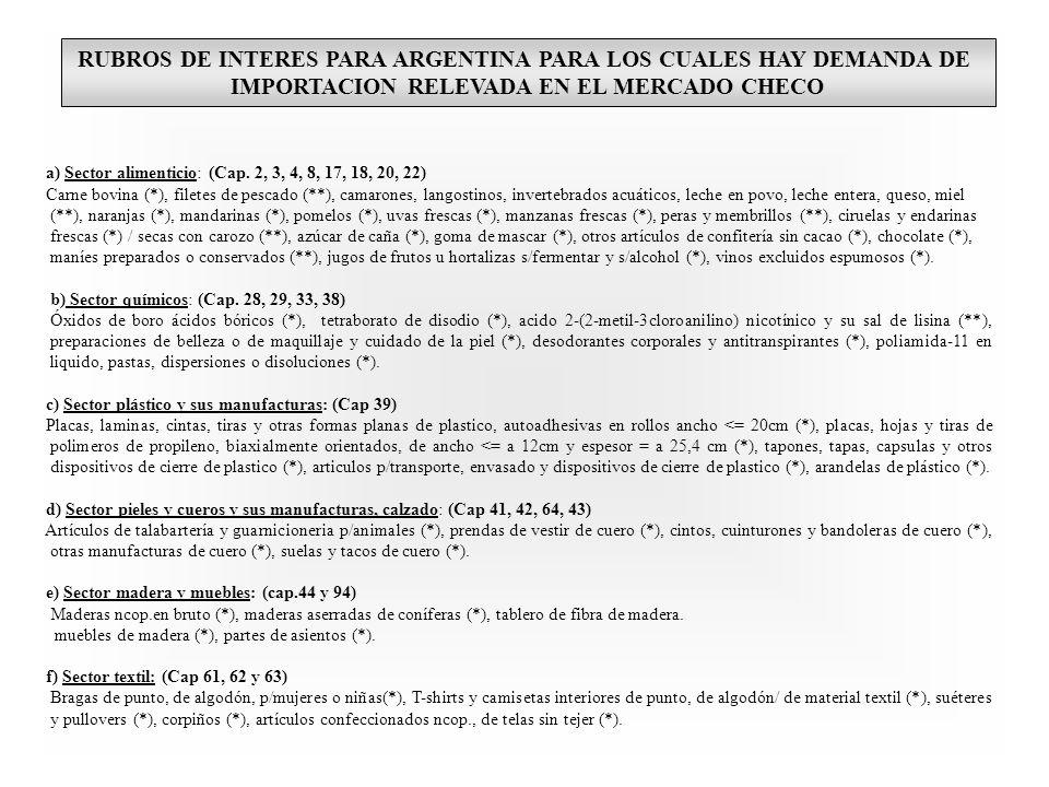 RUBROS DE INTERES PARA ARGENTINA PARA LOS CUALES HAY DEMANDA DE IMPORTACION RELEVADA EN EL MERCADO CHECO a) Sector alimenticio: (Cap.