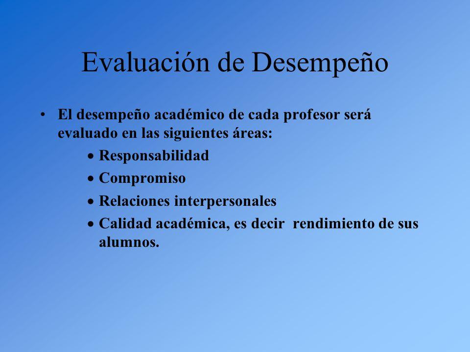 Evaluación de Desempeño El desempeño académico de cada profesor será evaluado en las siguientes áreas:  Responsabilidad  Compromiso  Relaciones interpersonales  Calidad académica, es decir rendimiento de sus alumnos.