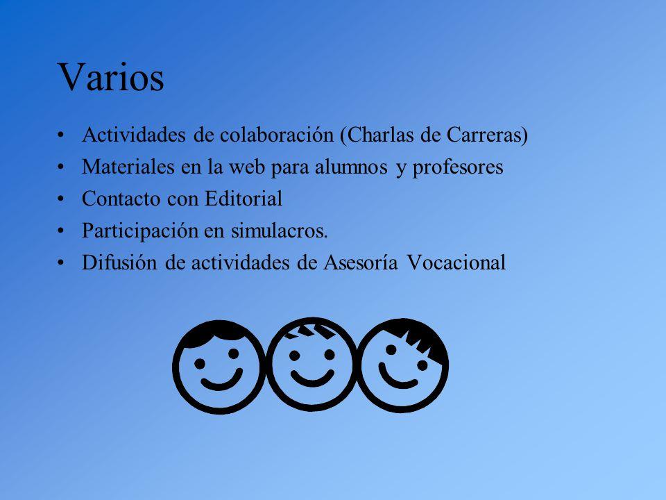 Varios Actividades de colaboración (Charlas de Carreras) Materiales en la web para alumnos y profesores Contacto con Editorial Participación en simulacros.
