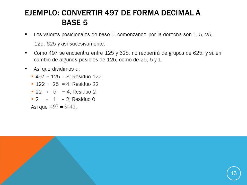 EJEMPLO: CONVERTIR 497 DE FORMA DECIMAL A BASE 5  Los valores posicionales de base 5, comenzando por la derecha son 1, 5, 25, 125, 625 y así sucesivamente.