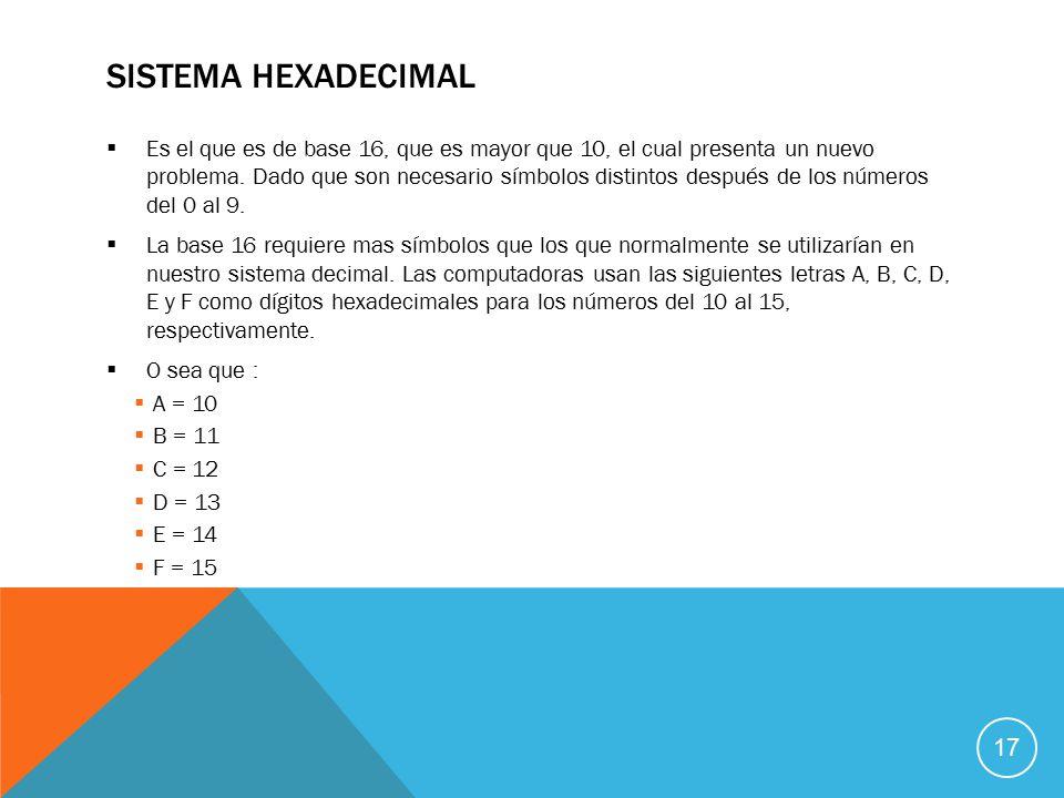 SISTEMA HEXADECIMAL  Es el que es de base 16, que es mayor que 10, el cual presenta un nuevo problema.
