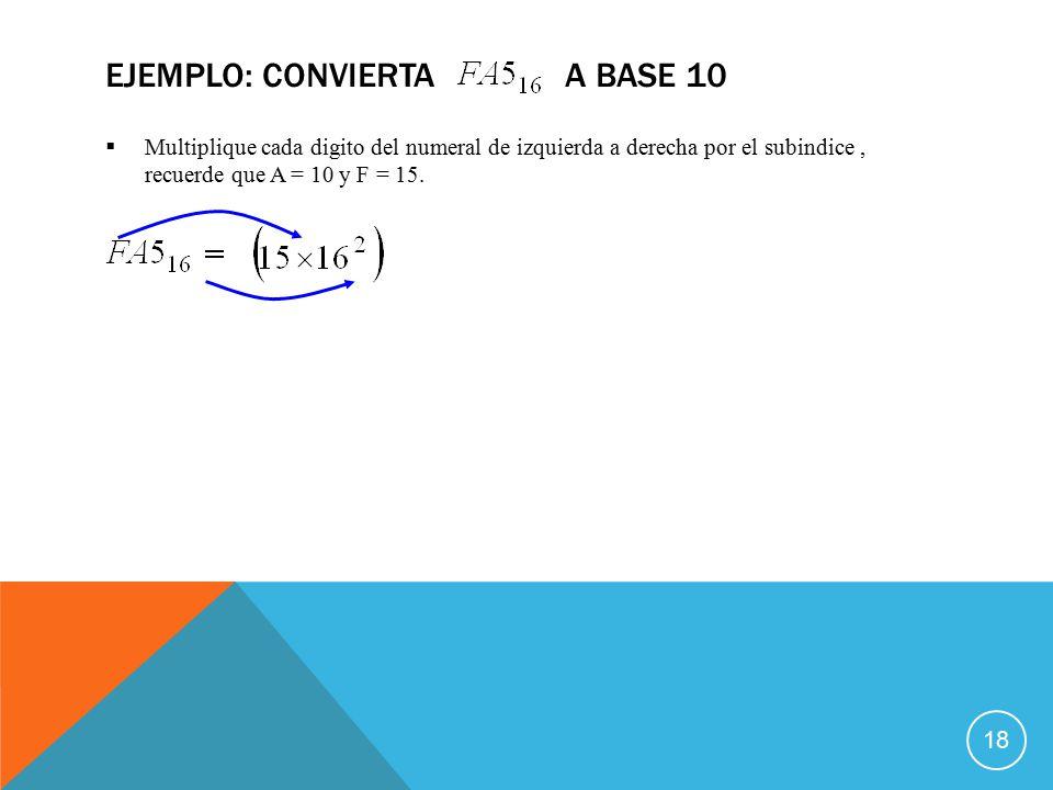  Multiplique cada digito del numeral de izquierda a derecha por el subindice, recuerde que A = 10 y F = 15.