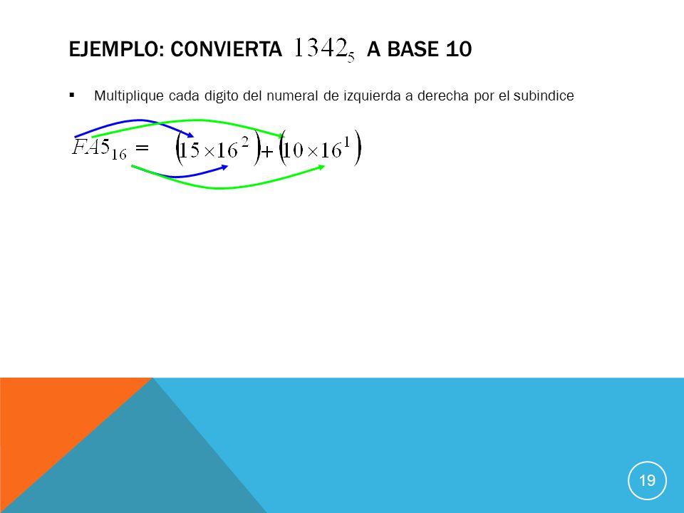 Multiplique cada digito del numeral de izquierda a derecha por el subindice EJEMPLO: CONVIERTA A BASE 10 19