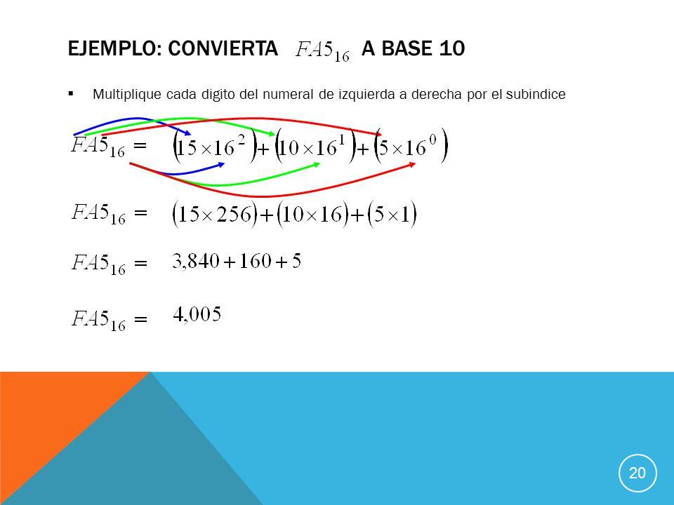  Multiplique cada digito del numeral de izquierda a derecha por el subindice EJEMPLO: CONVIERTA A BASE 10 20