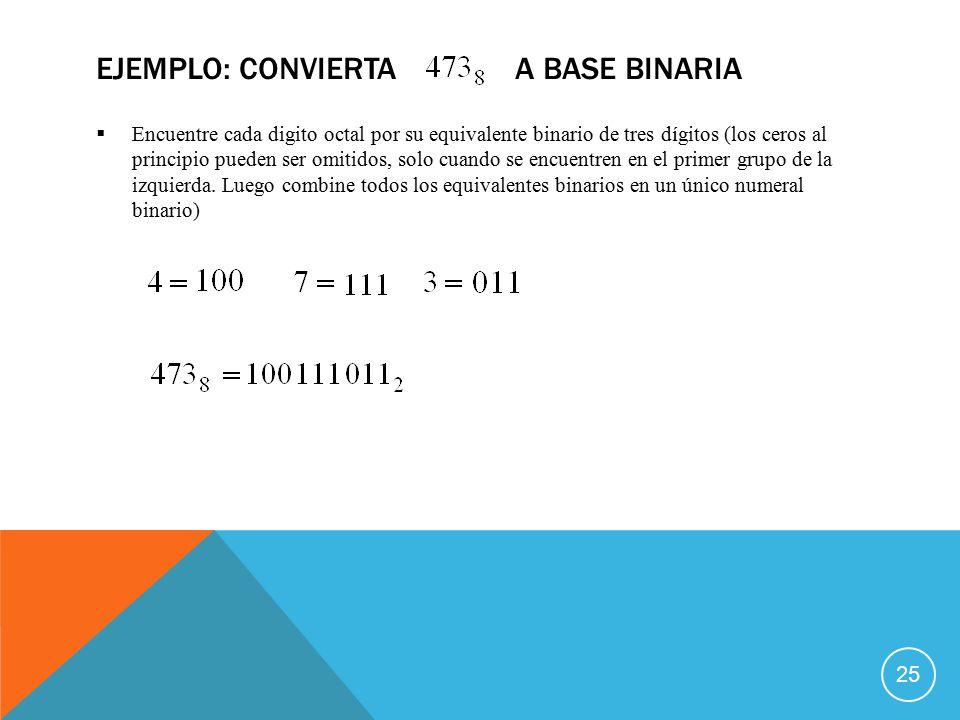  Encuentre cada digito octal por su equivalente binario de tres dígitos (los ceros al principio pueden ser omitidos, solo cuando se encuentren en el primer grupo de la izquierda.