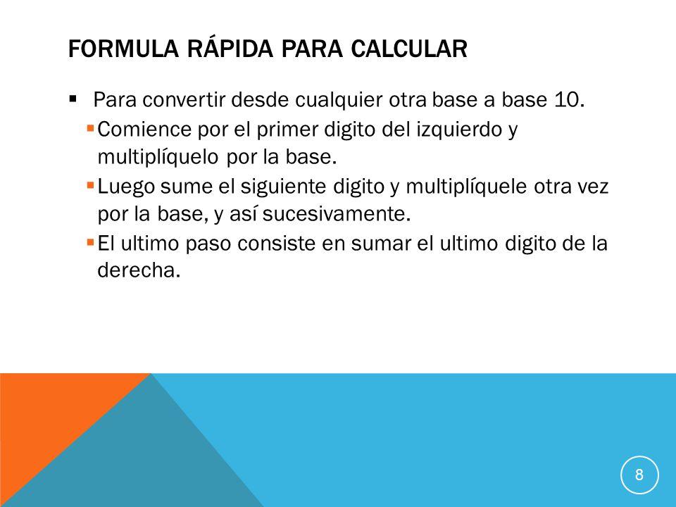 FORMULA RÁPIDA PARA CALCULAR  Para convertir desde cualquier otra base a base 10.